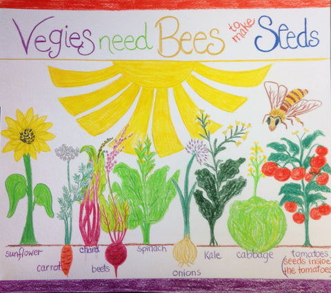 Master Beekeeper program art submissions