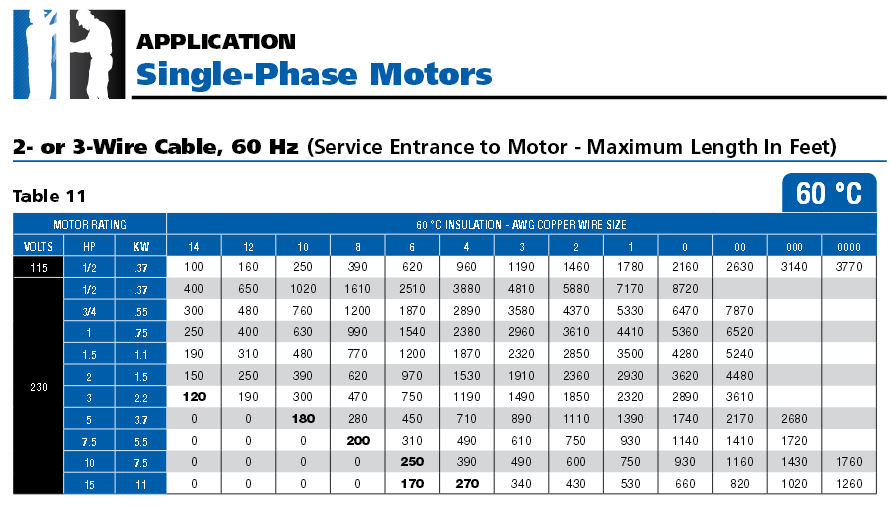 Festainless on electric motor capacitor sizing