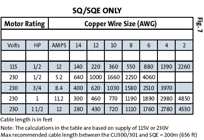 Magnificent Amps Vs Wire Size Gallery - Everything You Need to Know ...