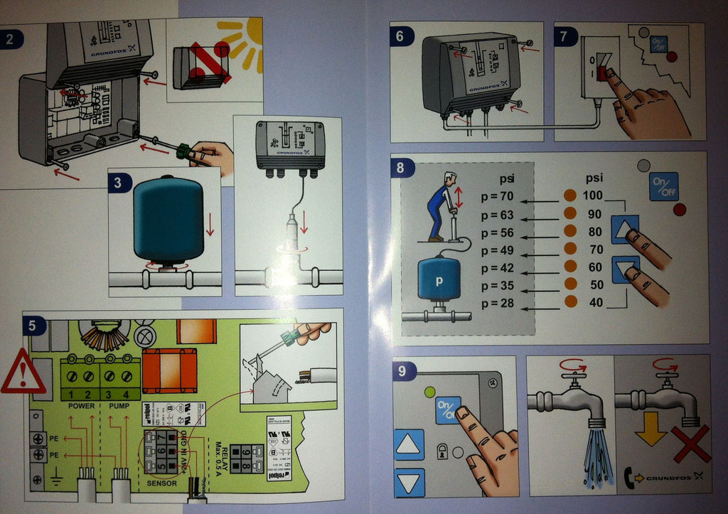 img_2056_1024x1024?v=1357069201 buy grundfos cu301 constant pressure control box and transducer grundfos cu301 wiring diagram at sewacar.co