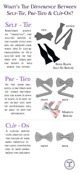 Difference between types of cufflinks
