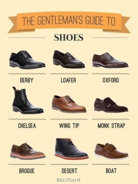 The mens guide to shoes