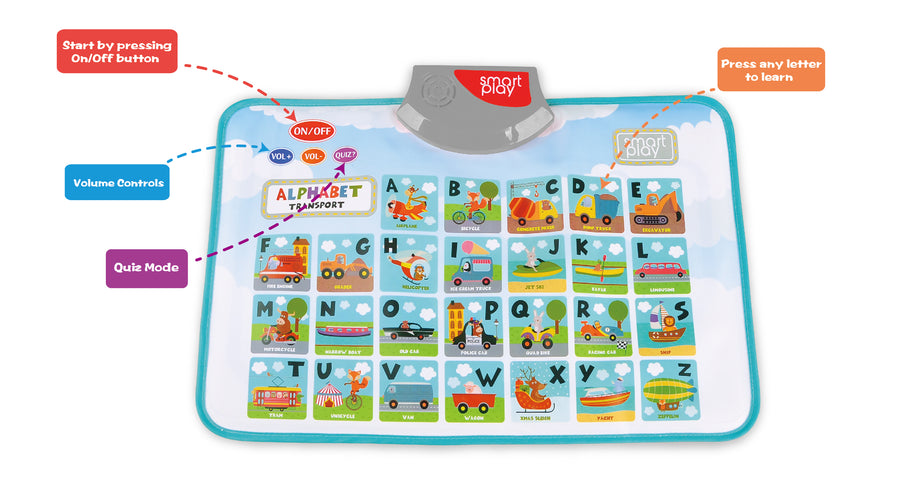 TALKING PLACEMATS - ALPHABET