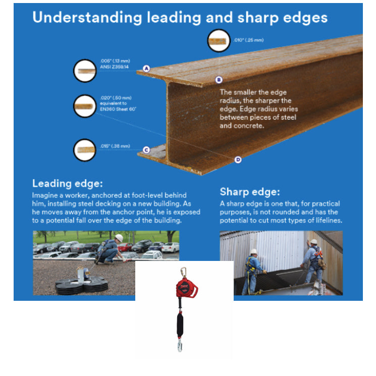 Leading Edge SRL - What Is It and Do I Need One?