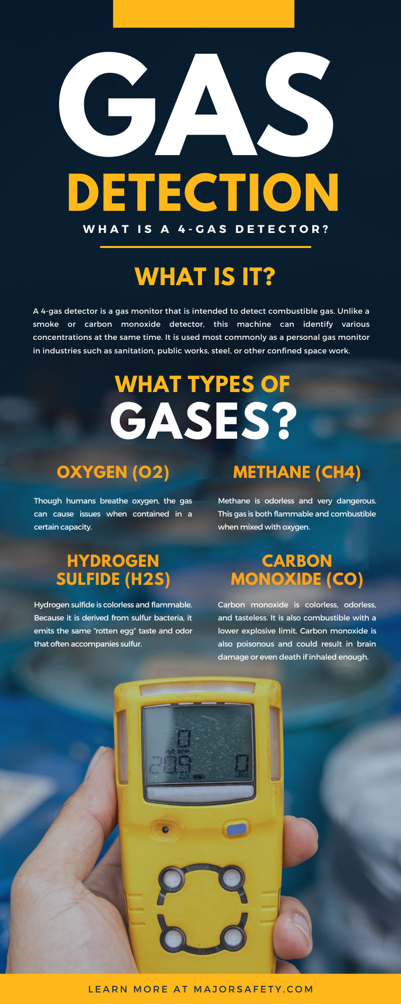 Gas Detection: What Is a 4-Gas Detector?