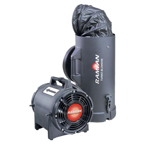 Euramco RamFan Hazardous UB20xx Confined Space Blower System