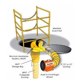 Confined Space Safety Equipment Page 2 Major Safety