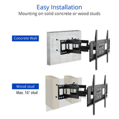 66'' - 80'' TV Wall Mount Installing Services