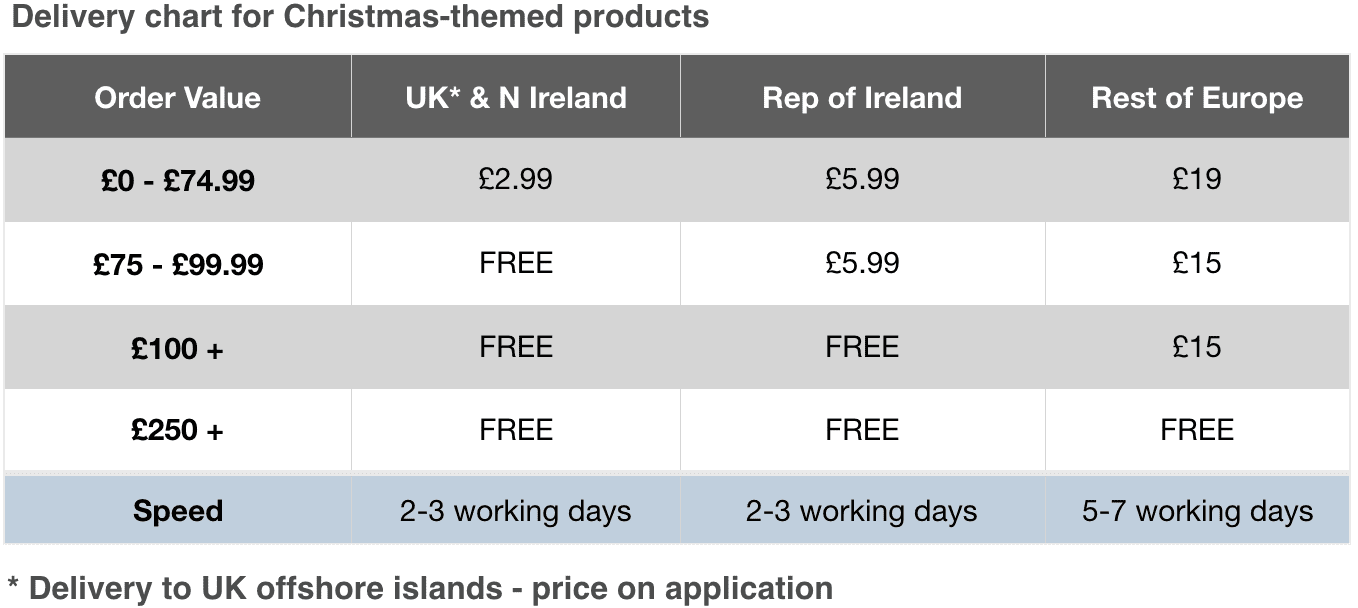Christmas-themed products delivery chart - Mid Ulster Garden Centre