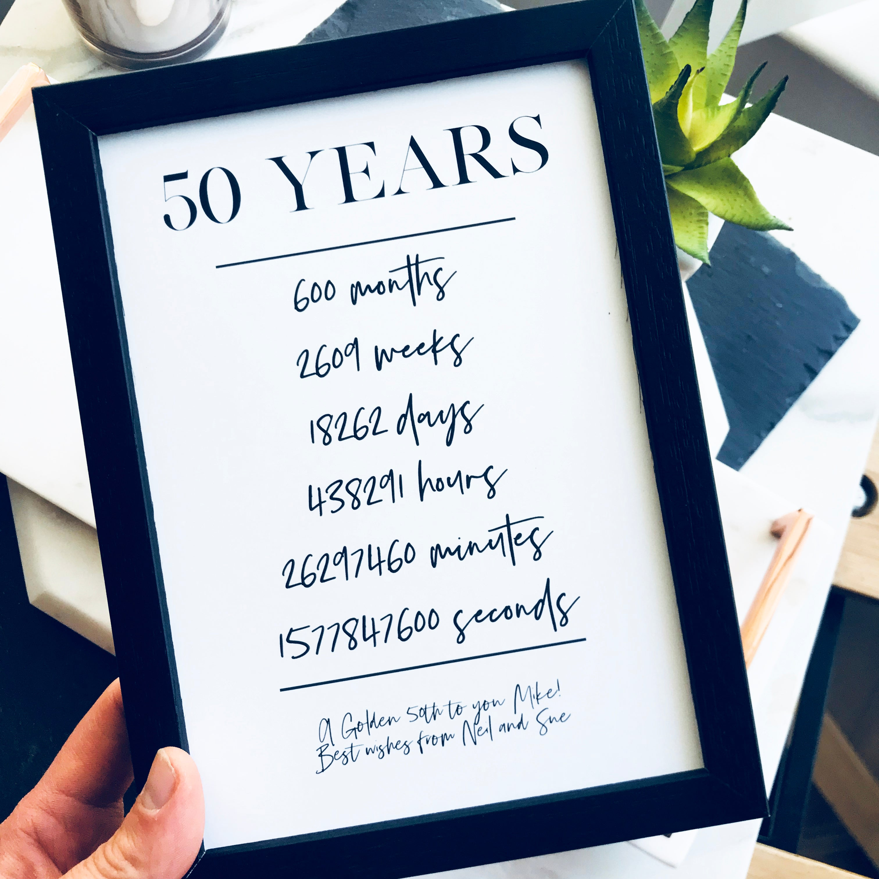 Personalised 50th Birthday Card Milestone Print 40th 30th Gift 21st