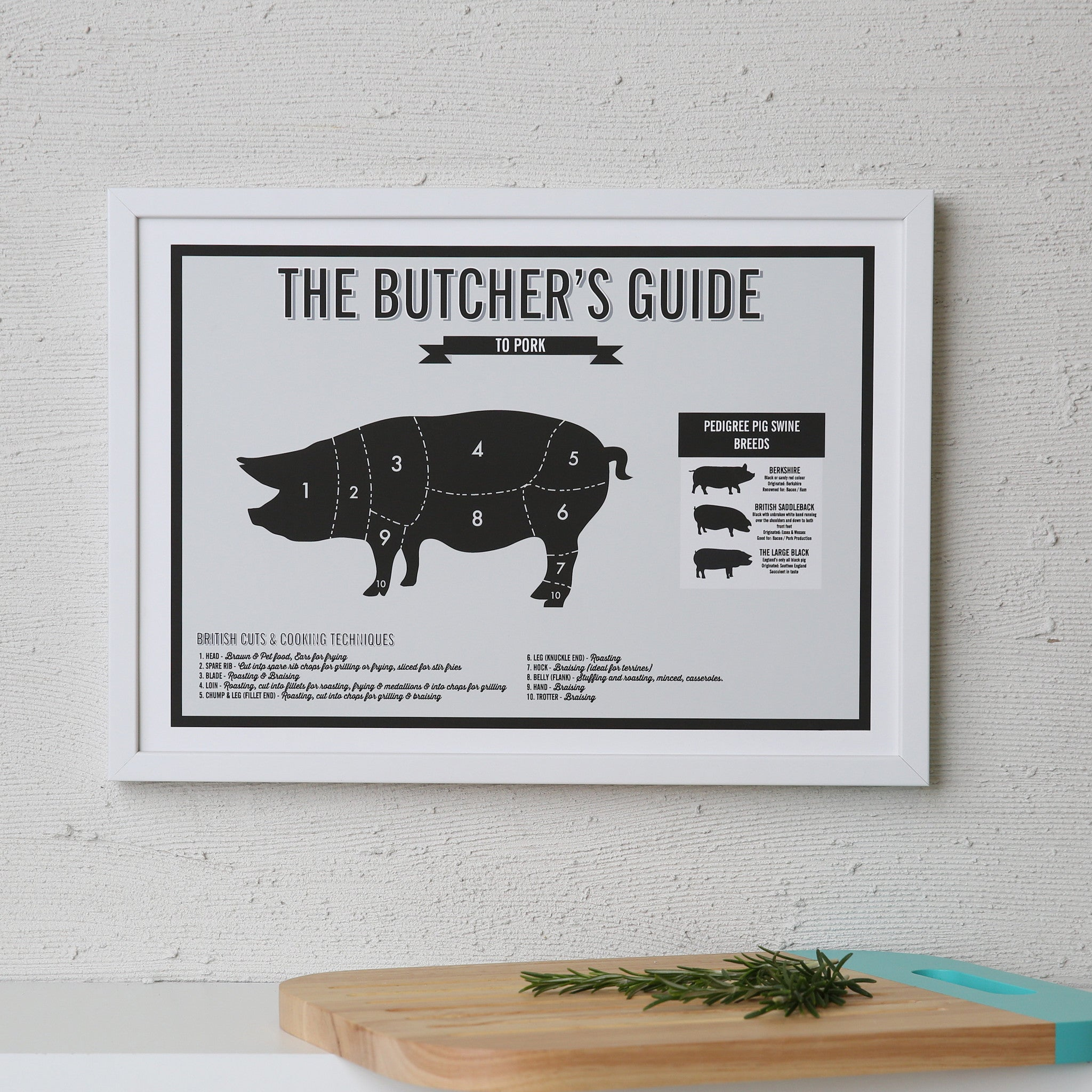 Kitchen Of Butchery : Butcher's Beef Meat Cuts Infographic Kitchen Print - coconutgrass