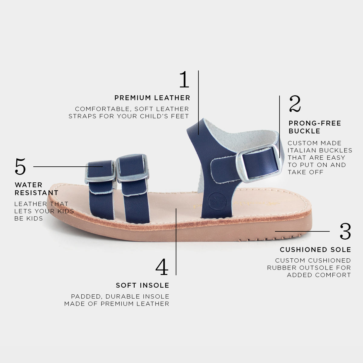 f15412c4c Sandal Collection – Tagged