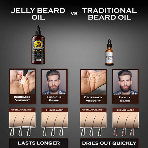 Bossman Jelly Beard Oil Gold 118ml - FineShave