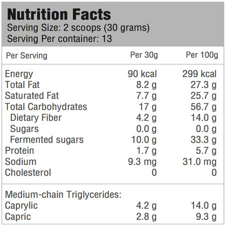 KetoCreme Chocolate Nutrition Facts from Rainforest Herbs Malaysia