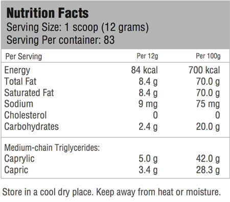 Nutrition Facts KetoCreme Original MCT Powder