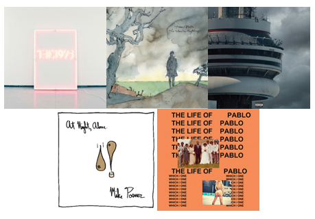 Music: 2016 Album Reviews...So Far