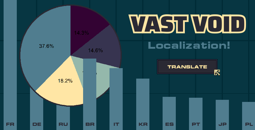 Help us translate Vast Void!