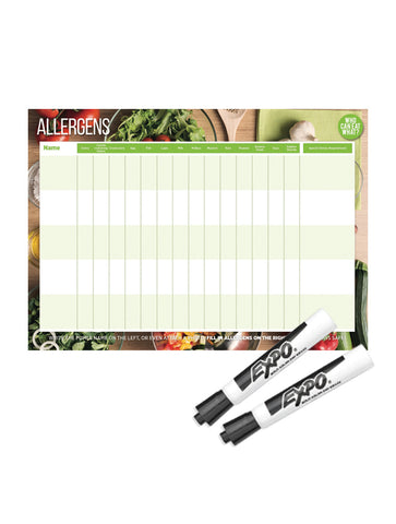 Allergen Board Set