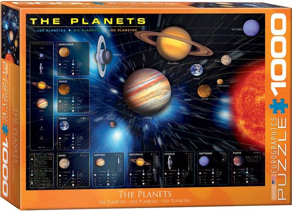 The Planets Puzzle