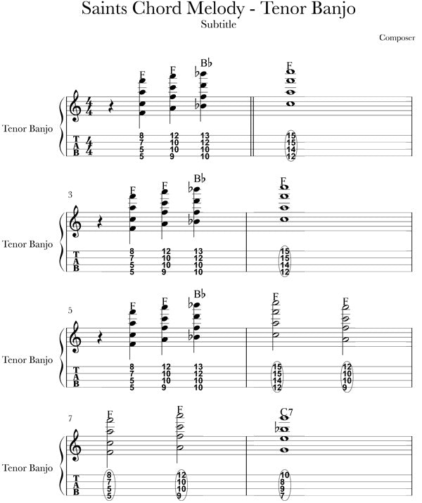 Guitar national anthem guitar tabs : harmonica tabs national anthem Tags : harmonica tabs national ...