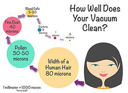 How Well Does Your Vacuum Clean?