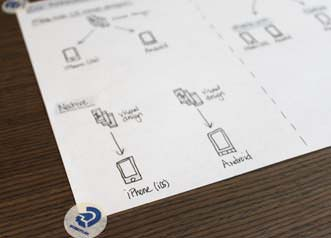 UX Sketching Webinar - Wednesday August 5th, 2015
