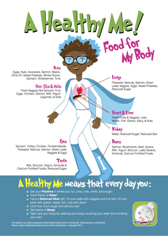 A Healthy Me Poster - Anthony