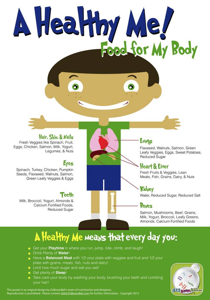 A Healthy Me Poster for Boys