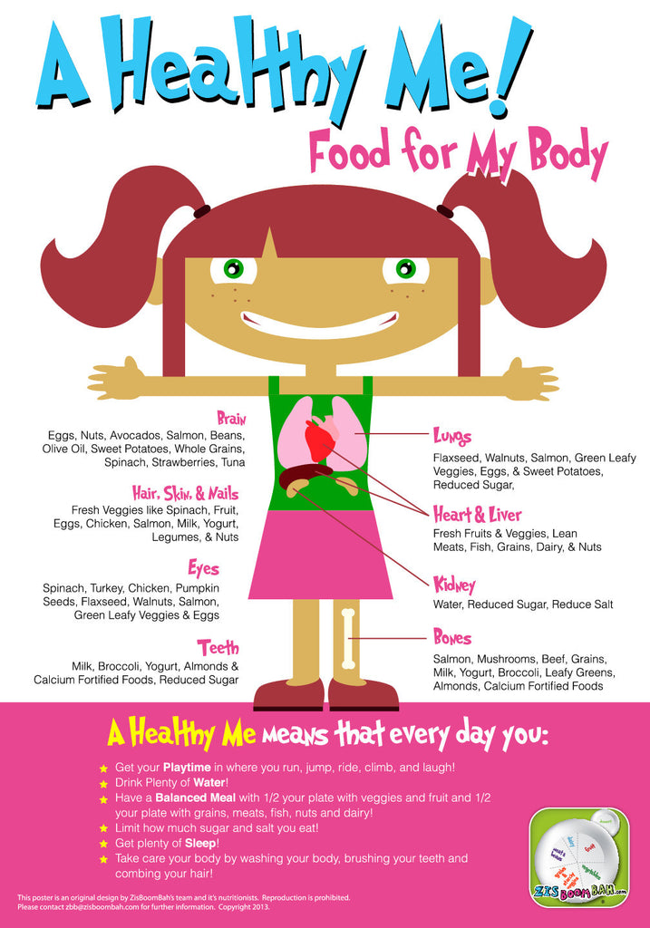 A Healthy Me Poster for Girls