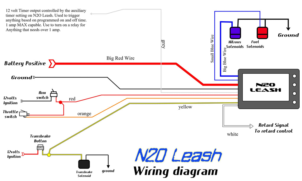 N20 Wiring Diagram - Wiring Diagrams Dock