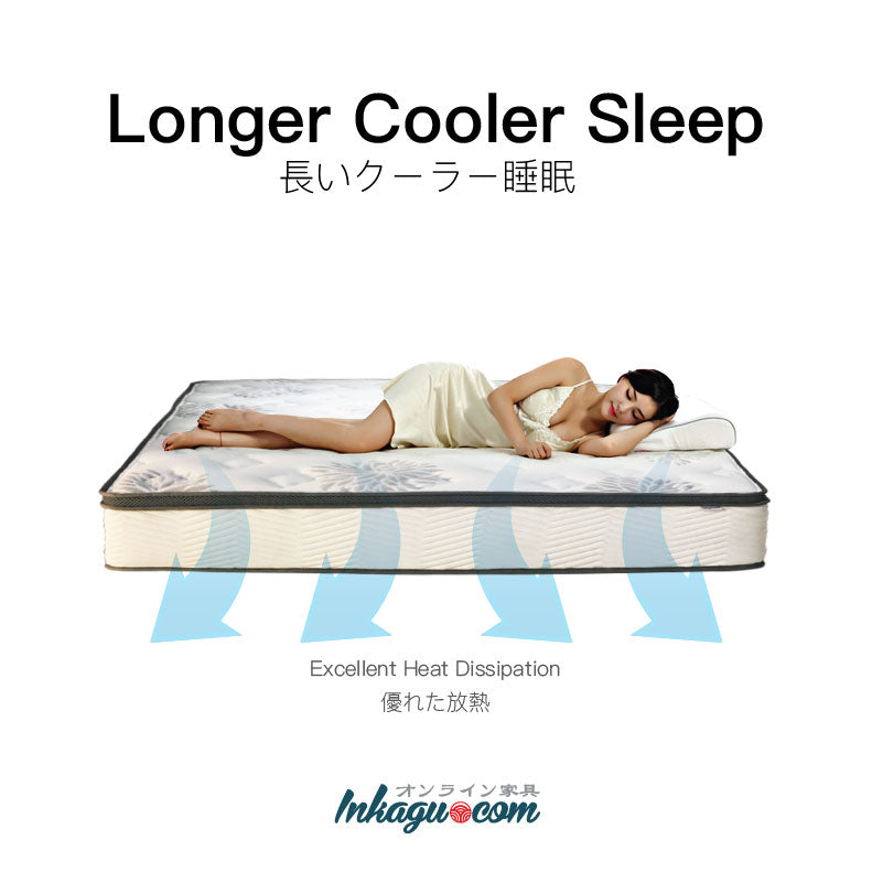 Longer Cool Shin Ju II Latex Foam Pocketed Spring Mattress1