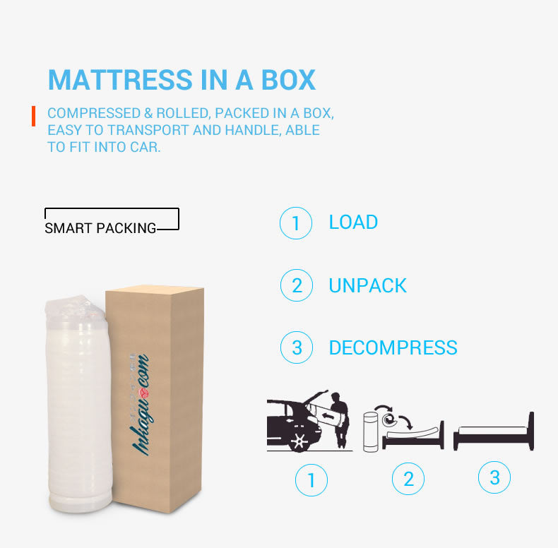 Compressed Shin Ju III Latex Foam Pocketed Spring Mattress1