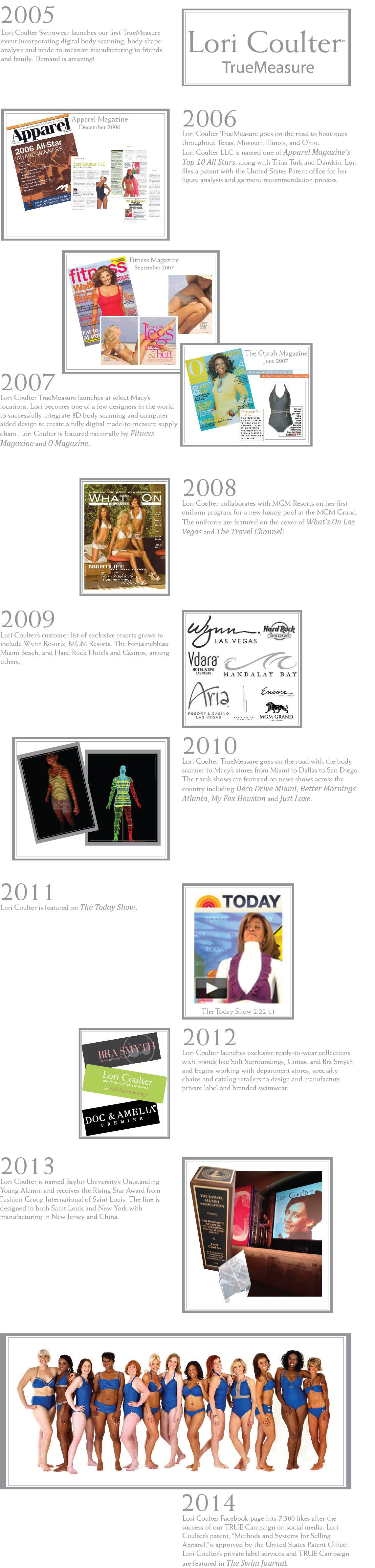 Lori Coulter Company Timeline