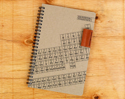 Periodic Table - Notebook