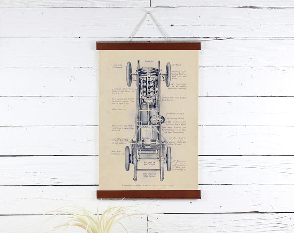 Automobile - Poster Frame