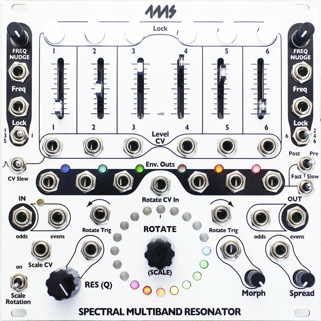 Spectral Multiband Resonator