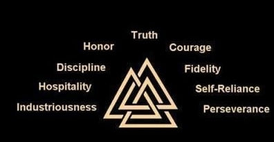 chart describing triangle meanings
