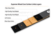 Load image into Gallery viewer, SUPREME WOOD CORE CARBON LIMBS