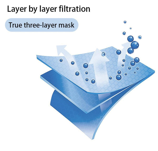 Disposable Face Mask 800 pack 3 Layer Ear-loop Dust Mouth Masks Cover 3-Ply Non-woven Disposable Dust Mask Soft Breathable outdoor part
