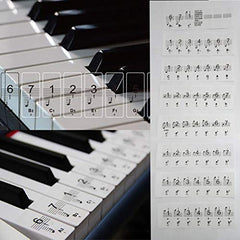 Keyboard Transparent stickers