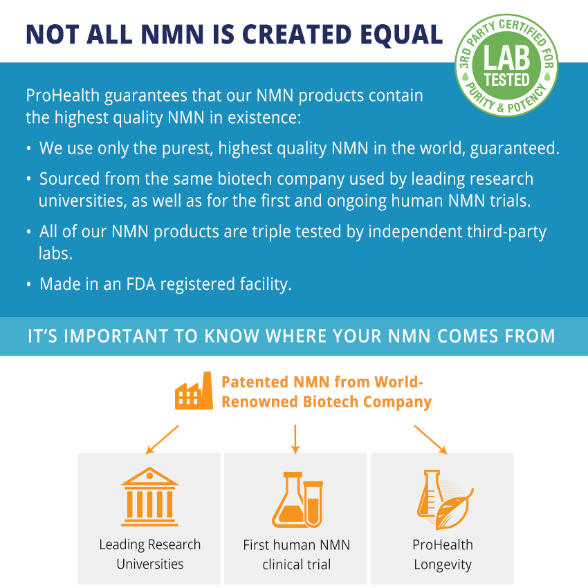 Not All NMN is Created Equal