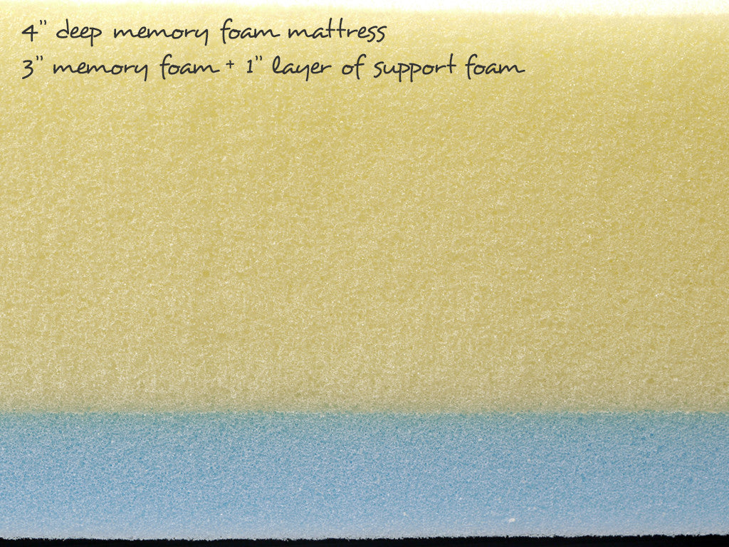 "3"" of orthopaedic memory foam plus 1"" of support foam - heavenly!"
