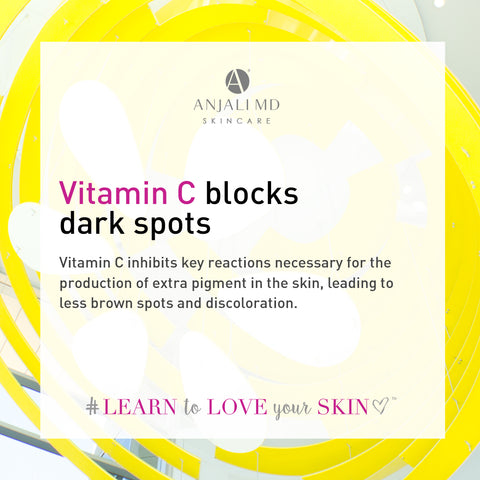 Vitamin C blocks tyrosinase reaction to stop brown spot, pigment formation.