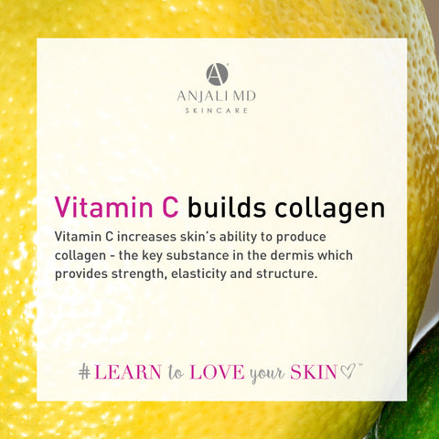 Vitamin C increases skin's collagen, which provides strength, elasticity and structure.