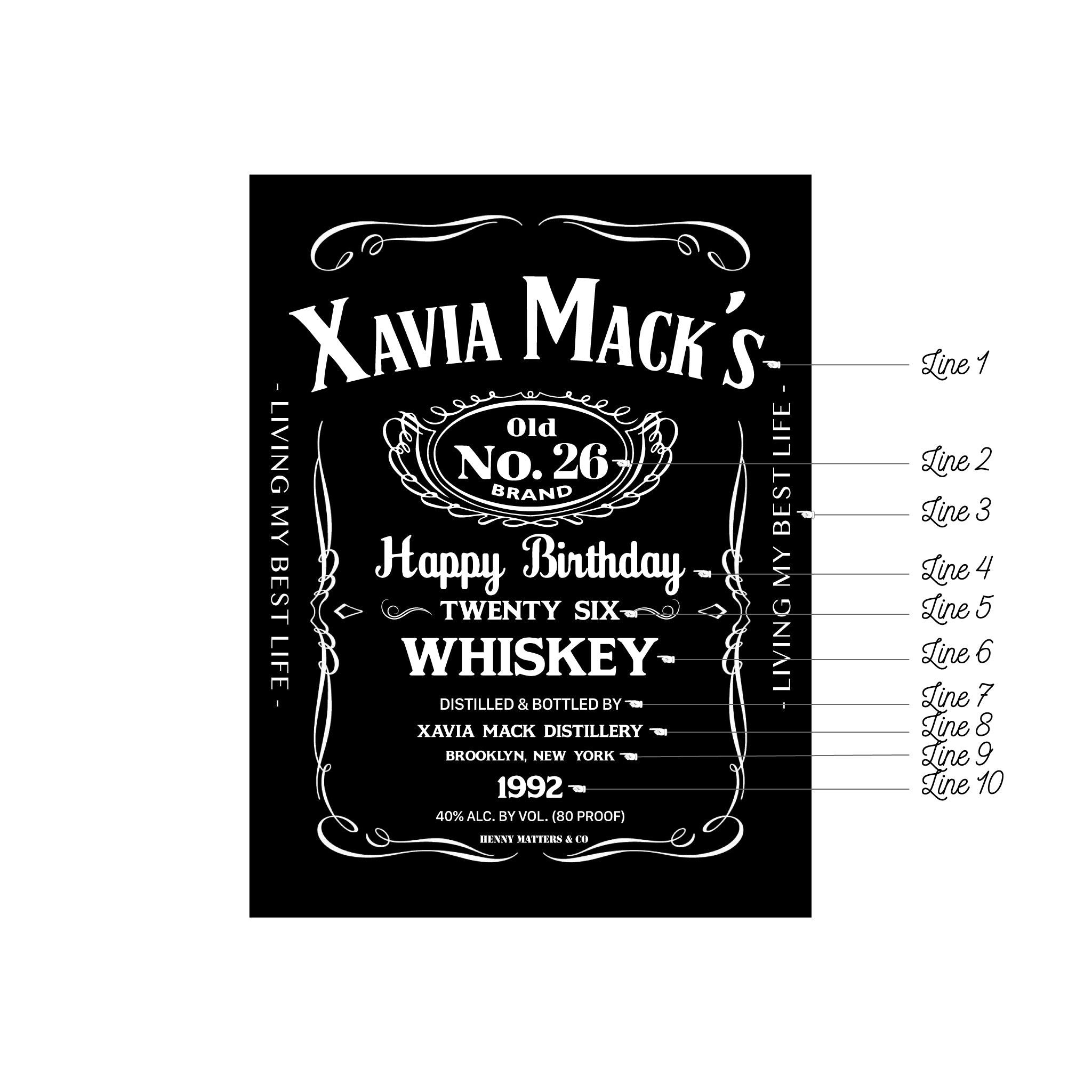Custom Jack Daniels Label (Half Body)
