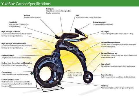 SPECIAL EDITION YikeBike Carbon KILLERWHALE with Carbon Handlebars