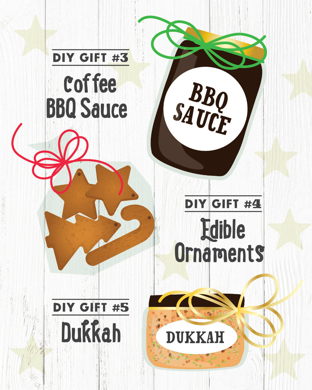 DIY Christmas Edible Gifts 2