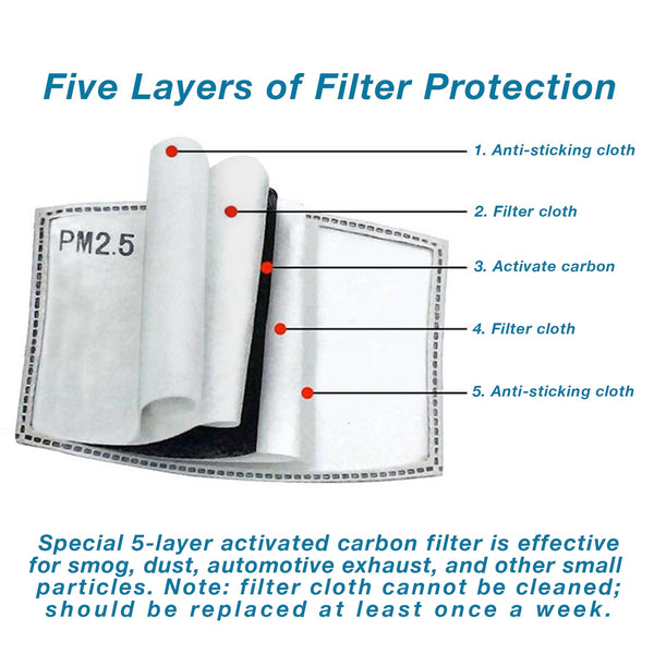 Replacement FILTERS for PPE mask (Personal Protection Equipment)