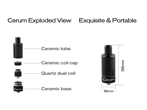 Yocan Cerum Accessory - Coil Cap