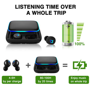 S2 Bluetooth 5.0 Wireless Earbuds IPX5 Waterproof Workout Bluetooth Headphones